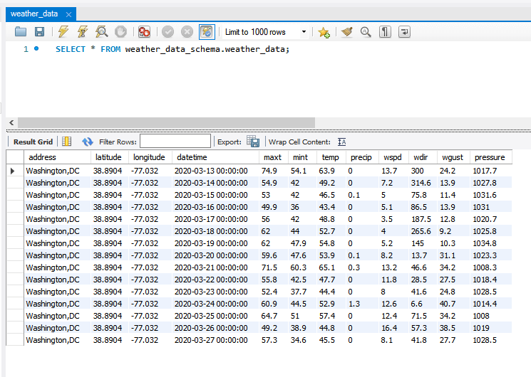Weather Data in MYSQL