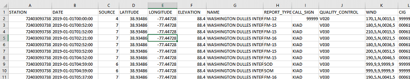 Sample of an hourly ISD dataset from Washington Dulles Airport