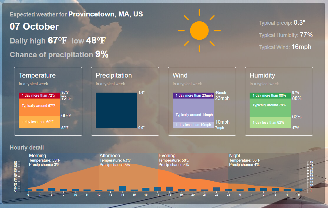 Expected weather for Provincetown, Cape Cod, Massachusetts in early October